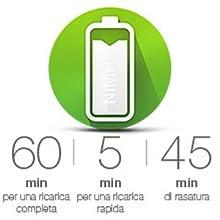 Batteria NiMH premium