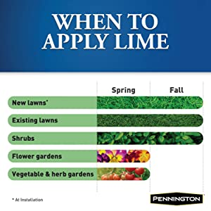 lime for grass