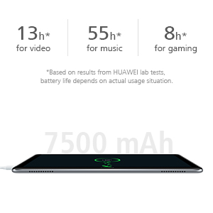 takes less than 2.9 hours to fully charge the HUAWEI MediaPad M5 lite. With a 7,500 mAh battery