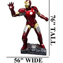Iron Man Measurements