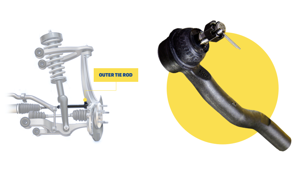 Moog Outer Tie Rod