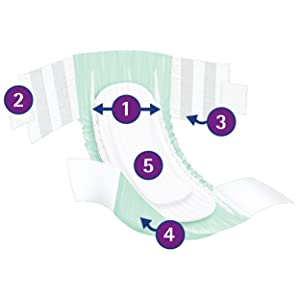Incontinence Briefs Disposable Diapers with Tabs Heavy Absorbency Adult Diapers