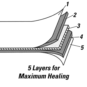 Self-healing cutting mat, 5 layers of PVC, highly durable with superior self-healing ability