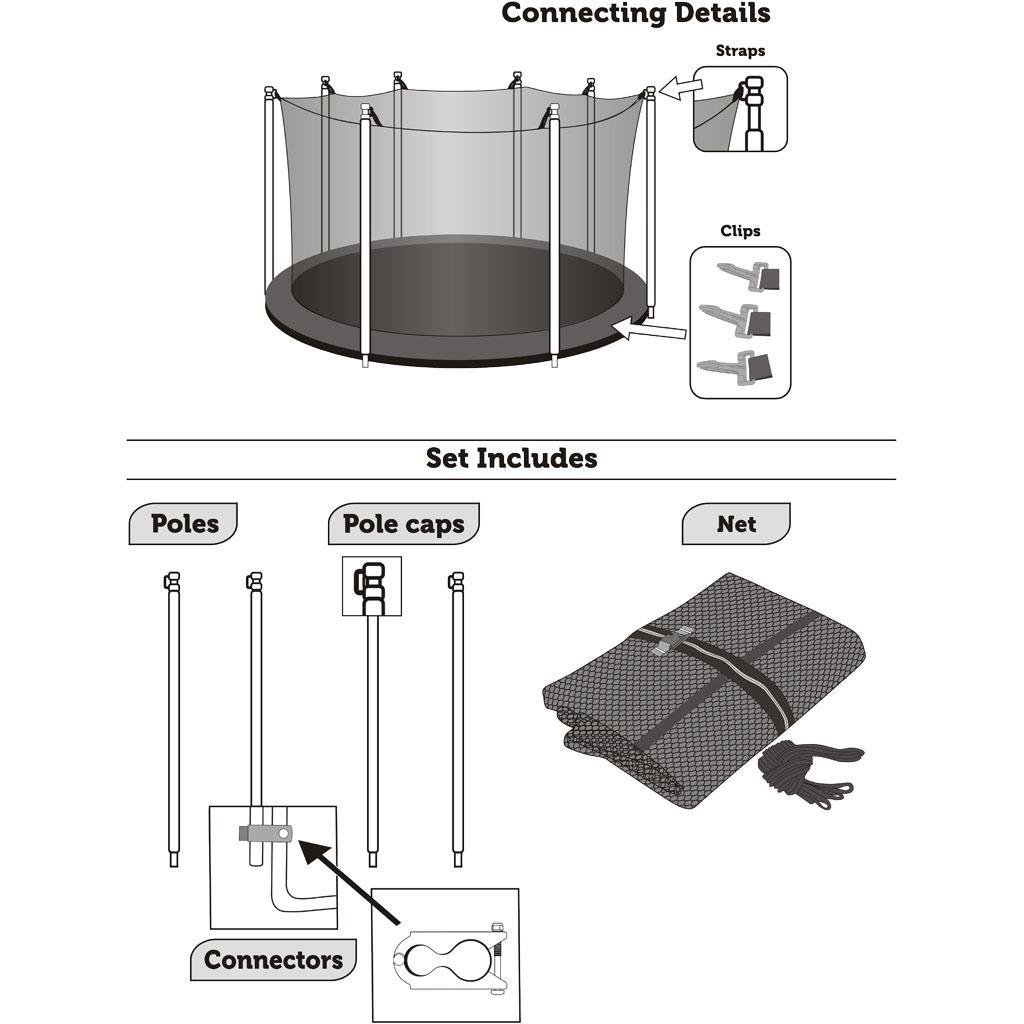 Trampoline Parts Retailers: Amazon.com : Trampoline Replacement Enclosure Set
