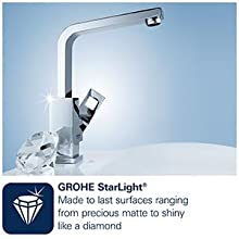 Grohe 20225000 Bauloop 2 Handle Bathroom Faucet Touch On