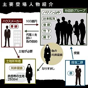 ◆主要登場人物