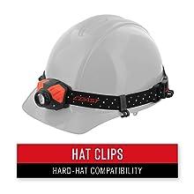 hat helmet clip hardhat construction outdoors heavy duty convenience