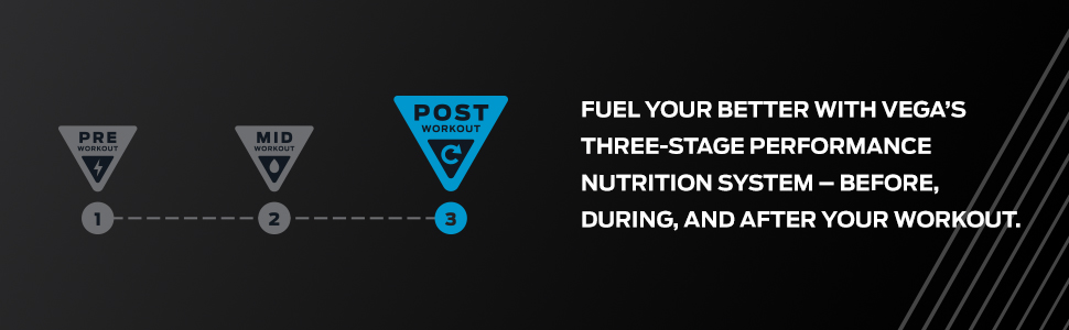 Post workout nutrition recovery protein shake