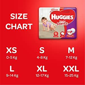 Right Size for Baby