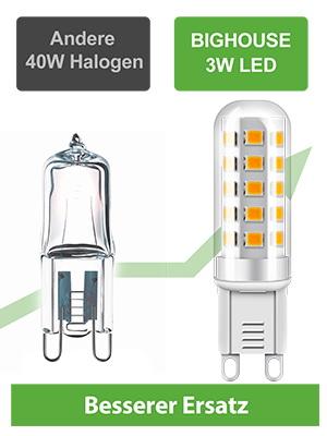 220-240V AC Energieklasse A+ 360/° Abstrahlwinkel Nicht Dimmable 3000K 6 St/ück 3W 270 Lumen LED Lampe Ersatz f/ür 40W Halogenlampen CRI85 6 St/ück G9 LED Warmweiss