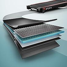El sistema de capas muestra los componentes de la superficie de la banda.