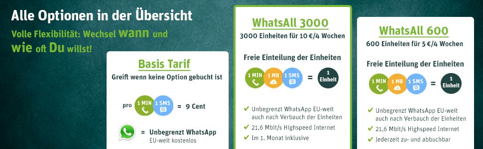 Sim Karte Wechseln Whatsapp.Whatsapp Sim Prepaid Sim Micro Sim Nano Sim Starterpaket Mit 15 Eur Guthabenwert Ohne Vertragsbindung Option Mit 3000 Einheiten Mb Min Sms