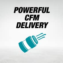 powerful CFM delivery