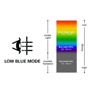 low-blue mode