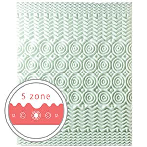 5-Zoned Comfort