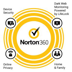 Norton, norton360