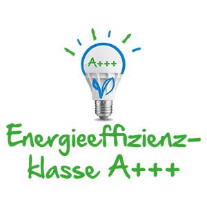 A+++, Energieeffizienzklasse