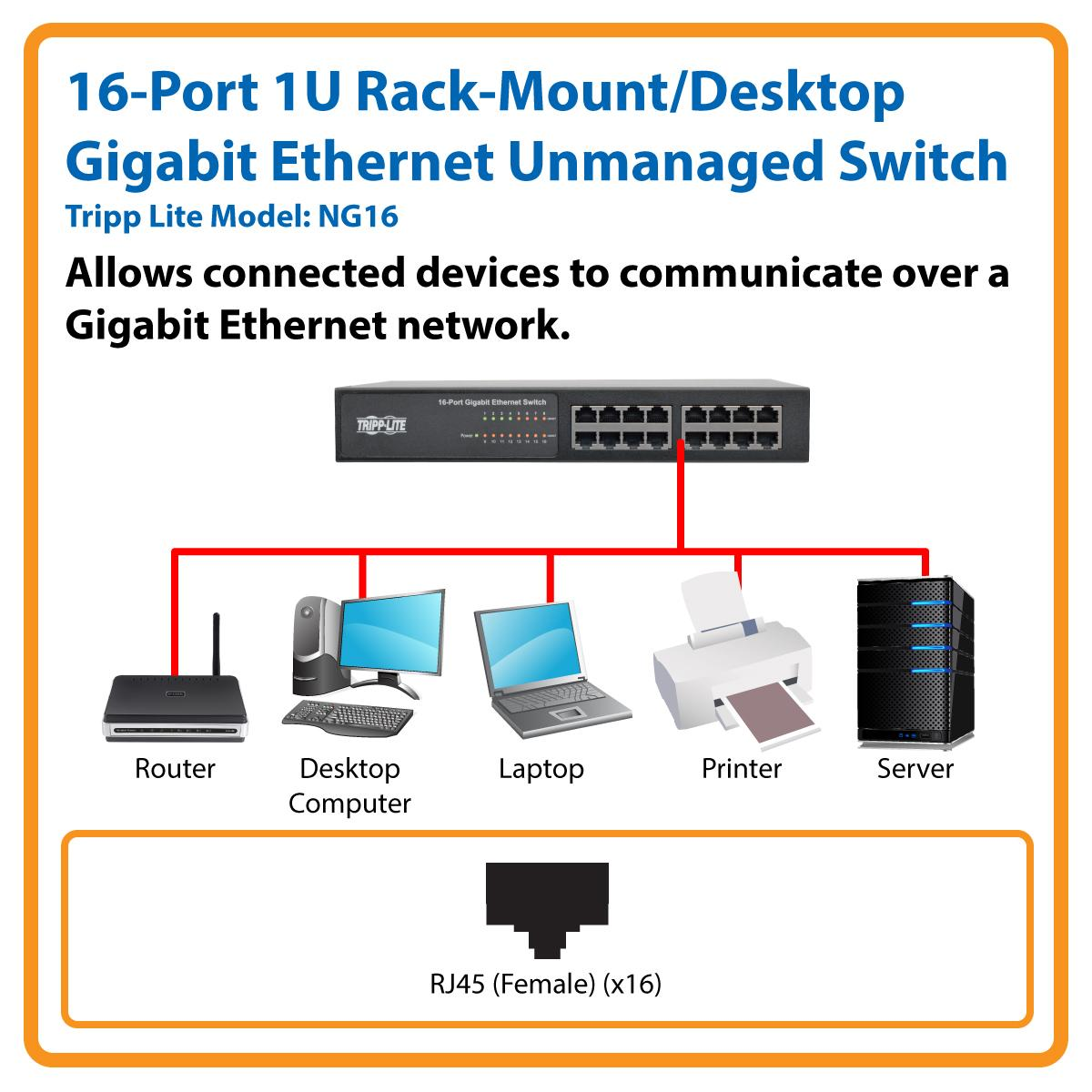gigabit 10 gigabit networking applications Do with other developments in network architecture, such the evolution and   the protocol architecture used in gigabit ethernet is identical to 10/100 mbps.
