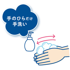 手のひらだけ手洗い