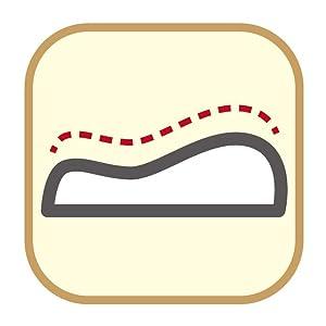モールド加工 低反発枕 ウェーブ枕 カバー付き 洗える パイル生地