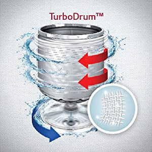 LG Turbodrum