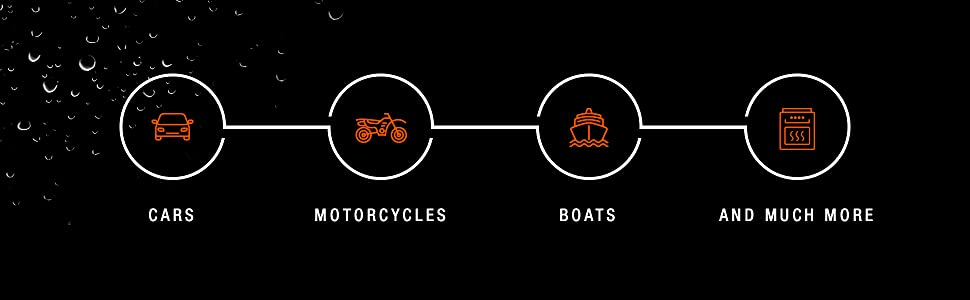 Cars, motorcycles, boats, and much more
