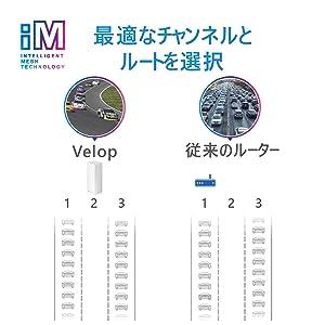 velop