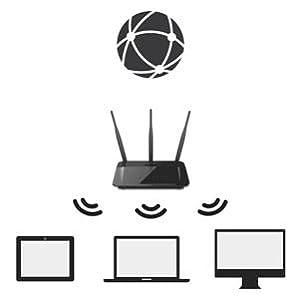 Aumenta la copertura esistente della rete Wi-Fi