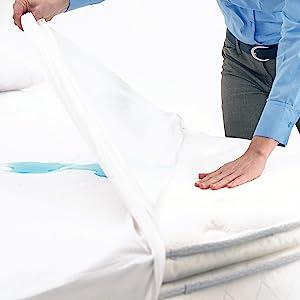 mattress covers, mattress protector