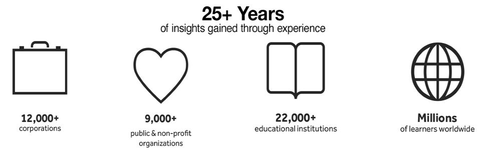 25+ years of insights gained through experience