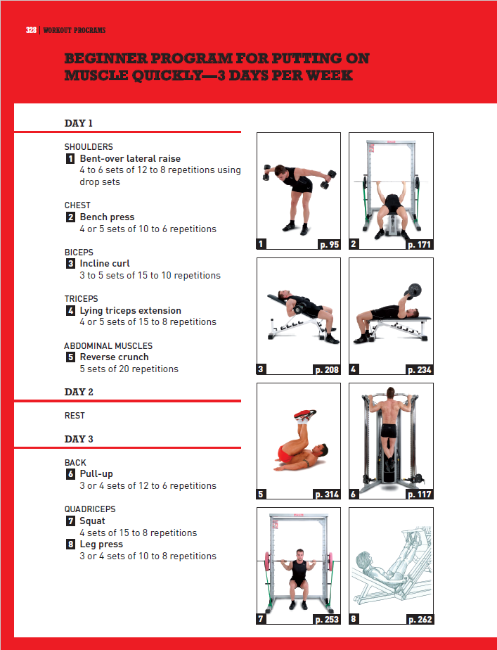 The Strength Training Anatomy Workout II: Frederic Delavier, Michael ...