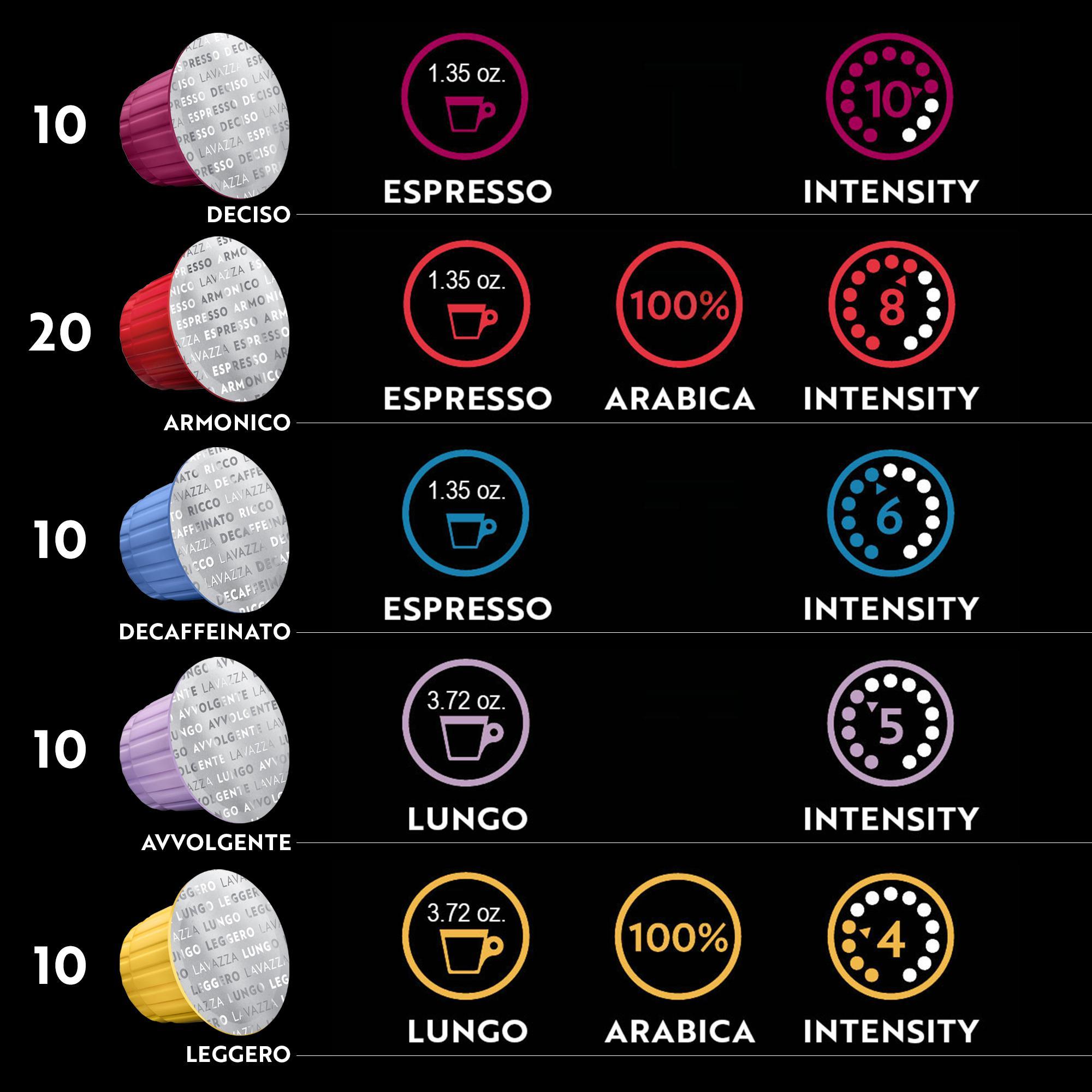 Lavazza Lavazza Nespresso Compatible Capsules Variety Pack ...