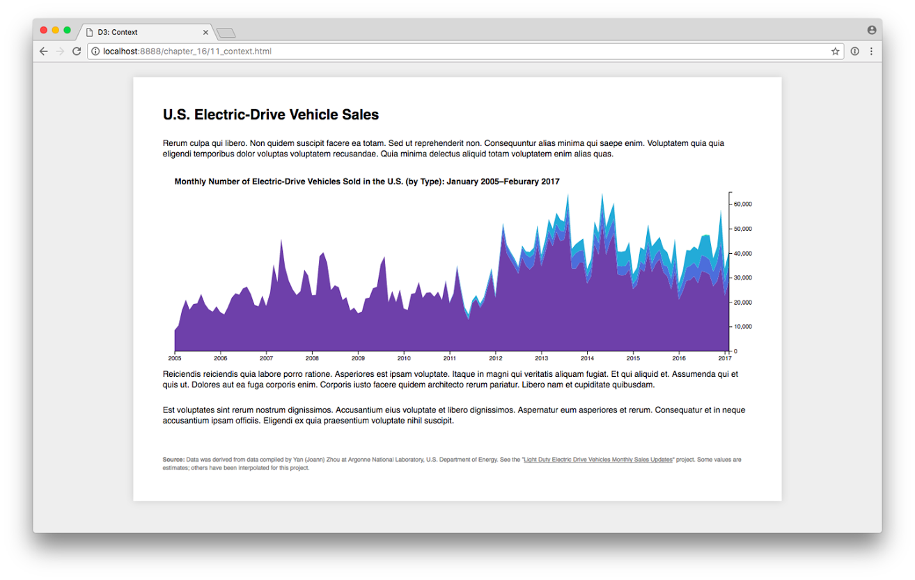 Interactive Data Visualization for the Web: An Introduction to