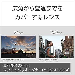 高倍率・高解像24-200mm(*)ツァイス バリオ・ゾナーT* F2.8-4.5レンズ