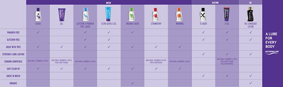 astroglide personal lube,personal lubricant,shibari personal lube,ky jelly personal lube