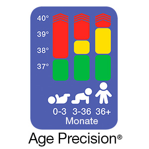 Braun; oorthermometer; Age Precision; IRT6520B