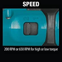 speed rpm torque