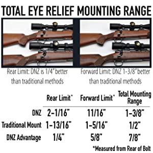 DNZ, scope, rifle scope, scope mount, hunting, eye relief, solid block aluminum, USA Made