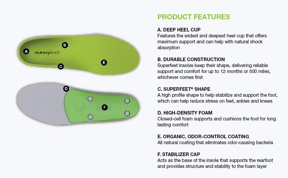 powerstep slimtech anti-odor superfeet premium height gel memory foam compression easyfeet cushion