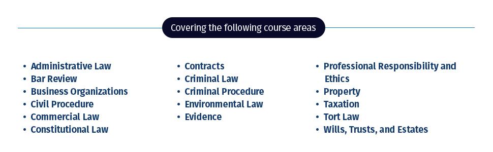 Emanuel Law in a Flash, Law School Course Area Study Guides, Criminal Procedure Study Aids