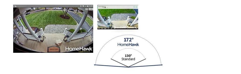 Panasonic Homehawk Front Door Camera For Package Theft