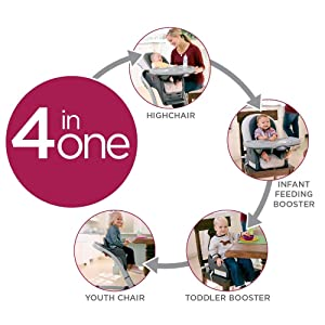 One-Hand Tray  sc 1 st  Amazon.com & Amazon.com : Graco 4-in-1 Seating System - Vance : Childrens ... islam-shia.org