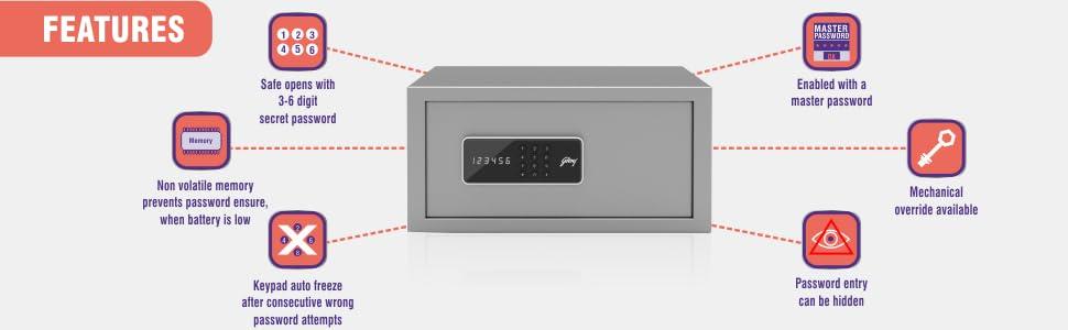 Forte Pro Digital 25L - Features