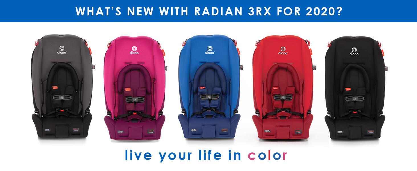radian 3RX