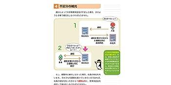 2019 2019年 令和 令和元年 宅建 宅建士 テキスト きほん 基本 きほんの宅建士 基本の宅建士 LEC 東京リーガルマインド 教科書 カラー フルカラー ペンギン