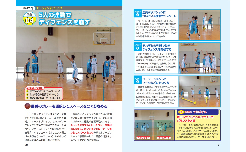バスケットボール 戦術 バスケ