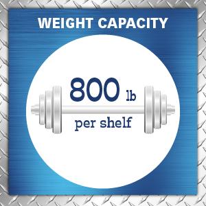 800 pound shelf capacity, kitchen shelves, wire closet shelving, laundry room shelving