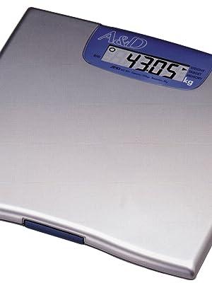 Precision Personal Scale
