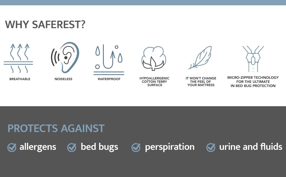 mattress covers, mattress encasements, bed bug mattress cover