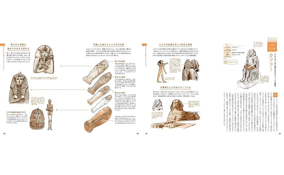 古代エジプト01